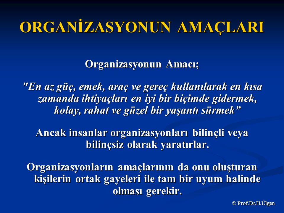 ORGANİZASYONUN AMAÇLARI Organizasyonlar üç tür amacı gerçekleştirir; Toplumun Arzularını, Toplumun Arzularını, Organizasyon Üyelerinin Amaçlarını, Organizasyon Üyelerinin Amaçlarını, Organizasyonun Bizzat Kendi Amaçlarını; Organizasyonun Bizzat Kendi Amaçlarını; Hedefe en az masraf ve fedakârlıkla ulaşılması için gerekli olan düzenin yaratılması, Hedefe en az masraf ve fedakârlıkla ulaşılması için gerekli olan düzenin yaratılması, Organizasyon üyelerinin birleşmesi, Organizasyon üyelerinin birleşmesi, Tam bir uyum halinde işbirliği yapması dır.