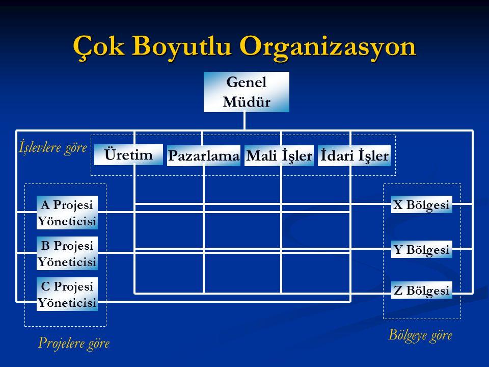 Şebeke Organizasyonu Merkez Müteahhit A.Ş.Mimarlık A.Ş.