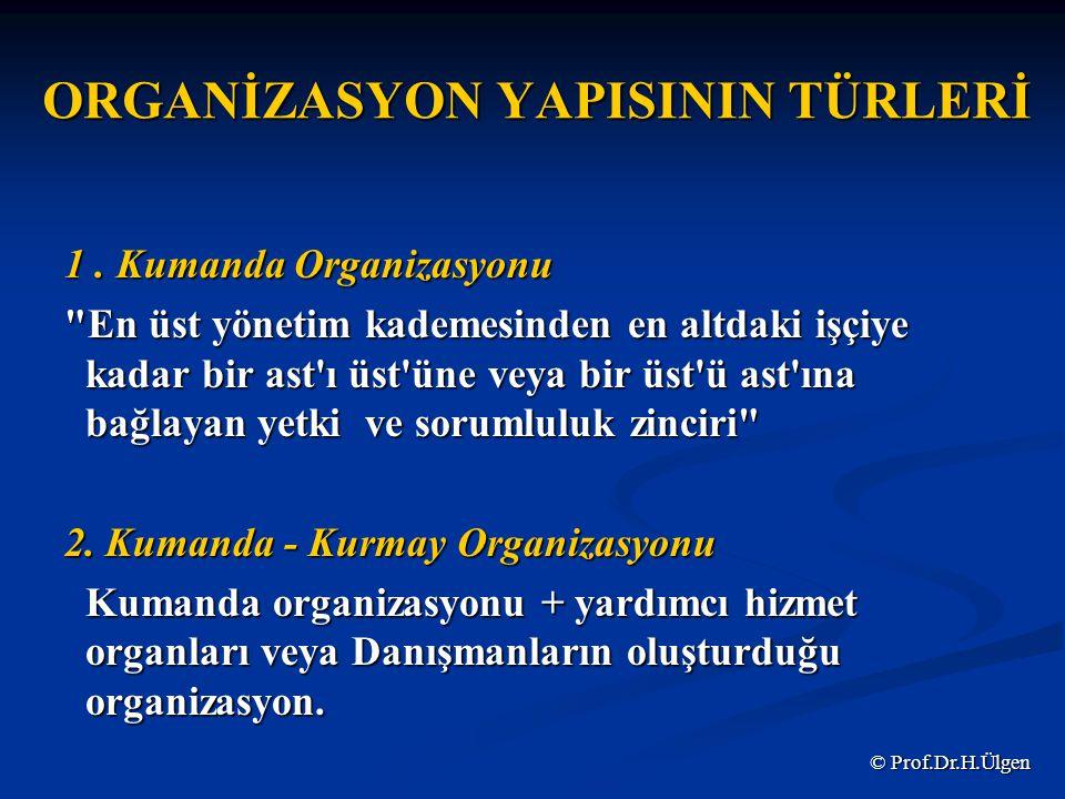 ORGANİZASYON YAPISININ TÜRLERİ 1.