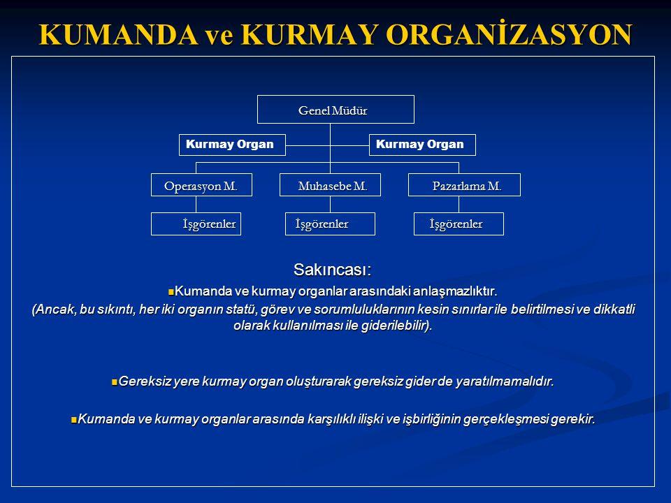 KUMANDA ve KURMAY ORGANİZASYON Genel Müdür Operasyon M.Muhasebe M.Pazarlama M.