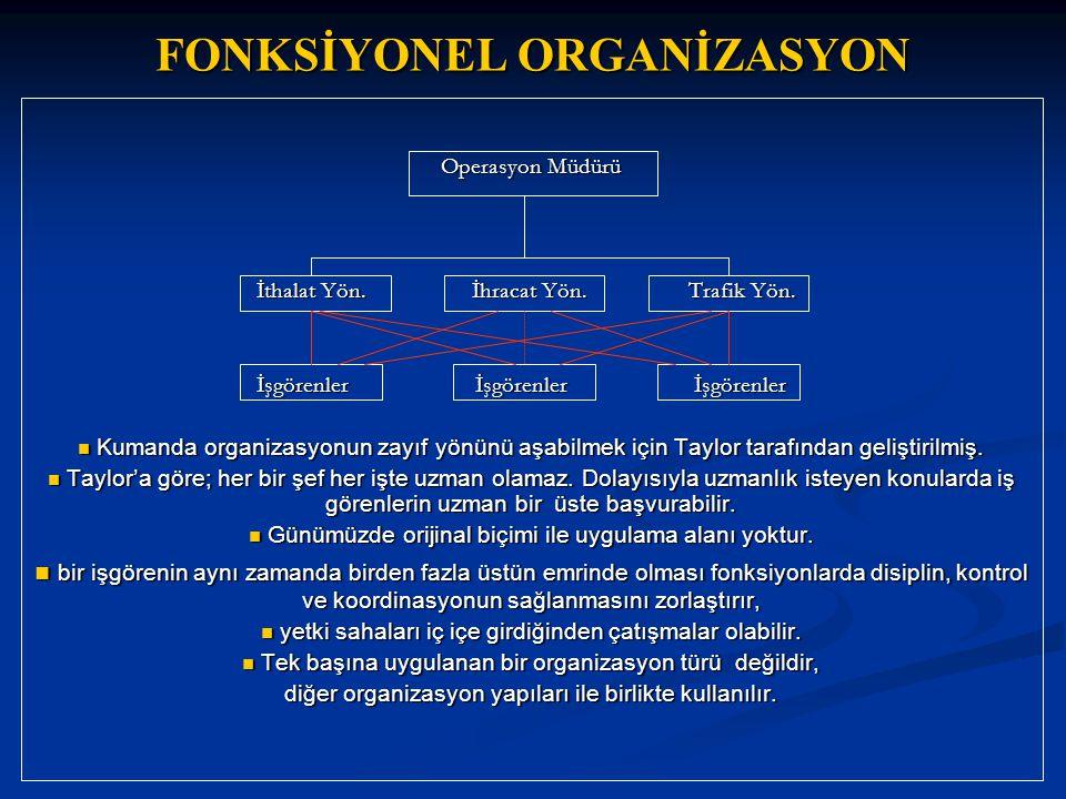 KUMANDA - KURMAY - FONKSİYONEL ORGANİZASYON Genel Müdür Operasyon M.