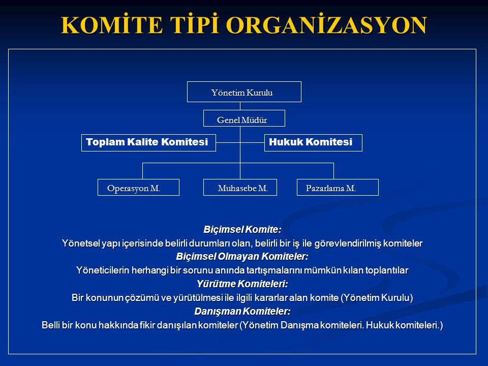 KOMİTE TİPİ ORGANİZASYON Yönetim Kurulu Genel Müdür Operasyon M.