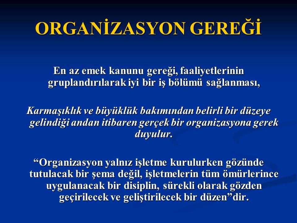 ORGANİZASYON GEREĞİ En az emek kanunu gereği, faaliyetlerinin gruplandırılarak iyi bir iş bölümü sağlanması, Karmaşıklık ve büyüklük bakımından belirli bir düzeye gelindiği andan itibaren gerçek bir organizasyona gerek duyulur.