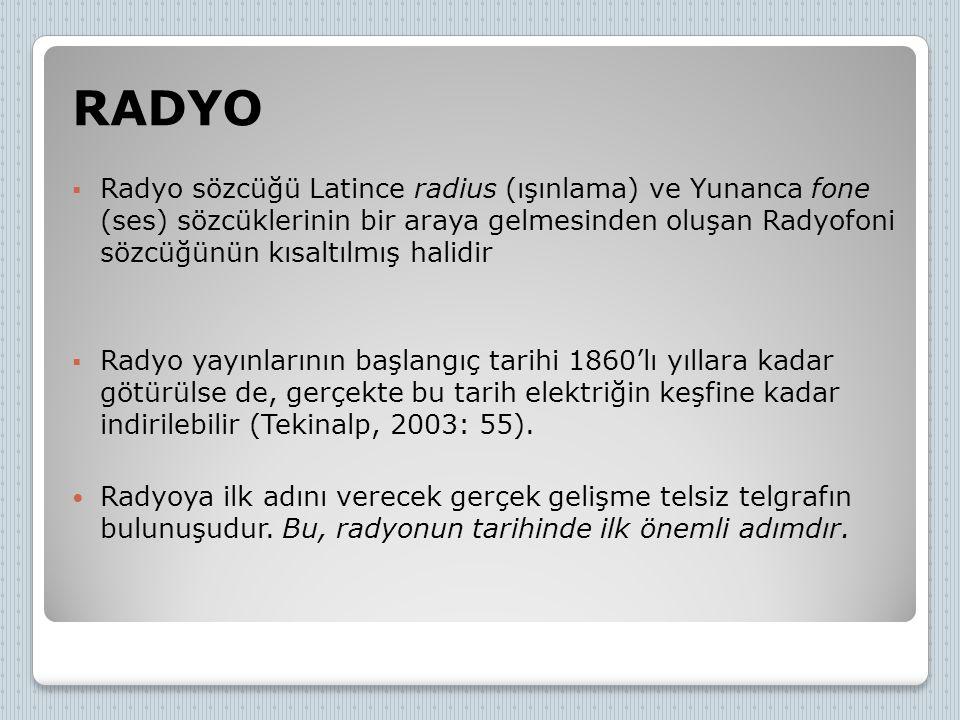 RADYO  Radyo sözcüğü Latince radius (ışınlama) ve Yunanca fone (ses) sözcüklerinin bir araya gelmesinden oluşan Radyofoni sözcüğünün kısaltılmış hali