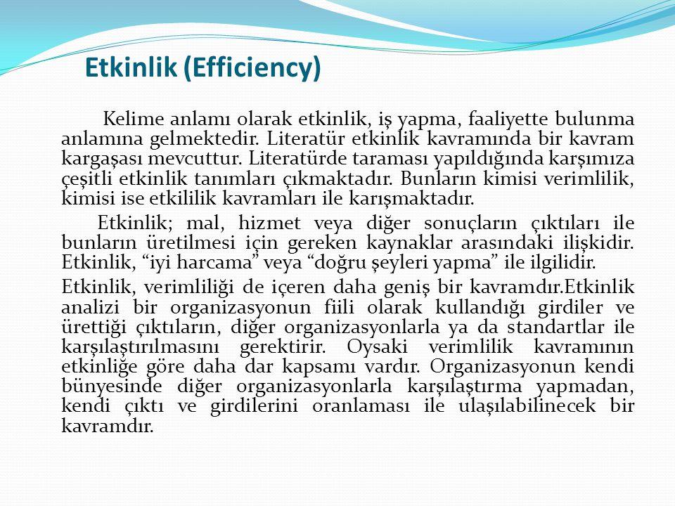 Etkinlik (Efficiency) Kelime anlamı olarak etkinlik, iş yapma, faaliyette bulunma anlamına gelmektedir. Literatür etkinlik kavramında bir kavram karga