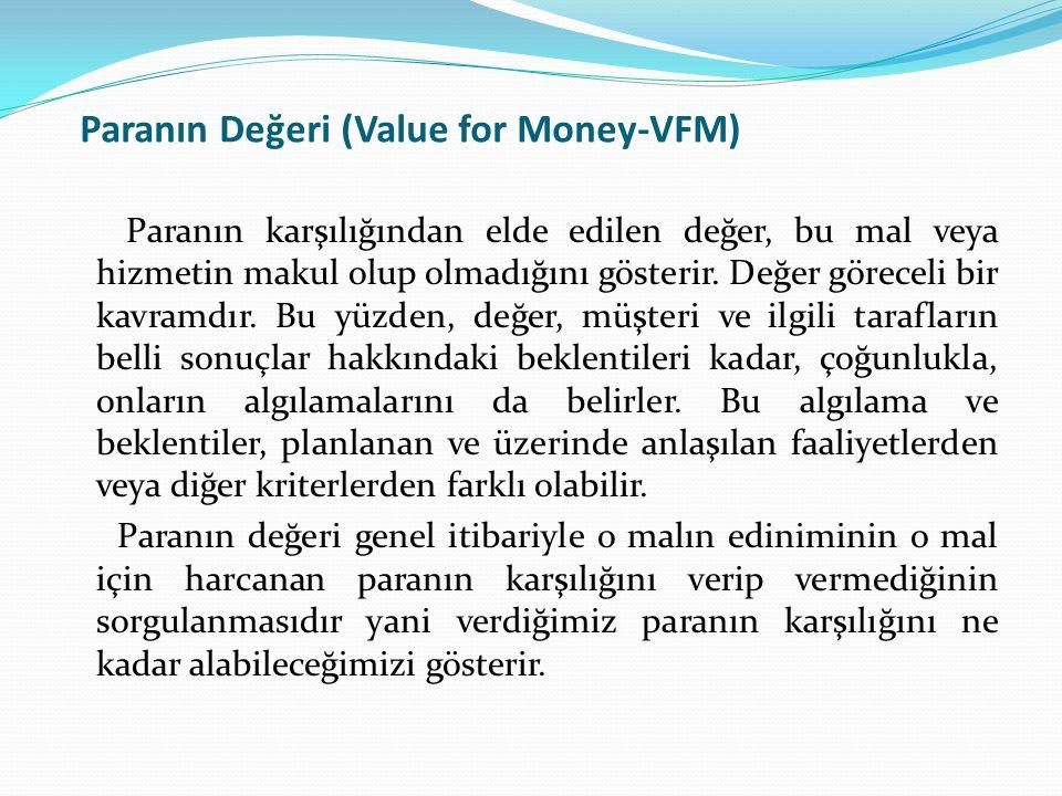 Paranın Değeri (Value for Money-VFM) Paranın karşılığından elde edilen değer, bu mal veya hizmetin makul olup olmadığını gösterir. Değer göreceli bir