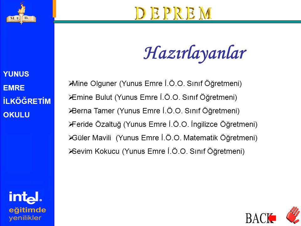 YUNUS EMRE İLKÖĞRETİM OKULU Aletsel Dönemde Ülkemizde Kaydedilen En Büyük Deprem 26 Aralık 1939 Yılında Erzincan' Da Meydana Geldi.