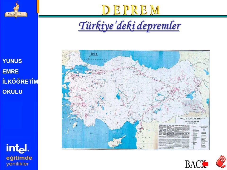 YUNUS EMRE İLKÖĞRETİM OKULU Türkiye'deki depremler