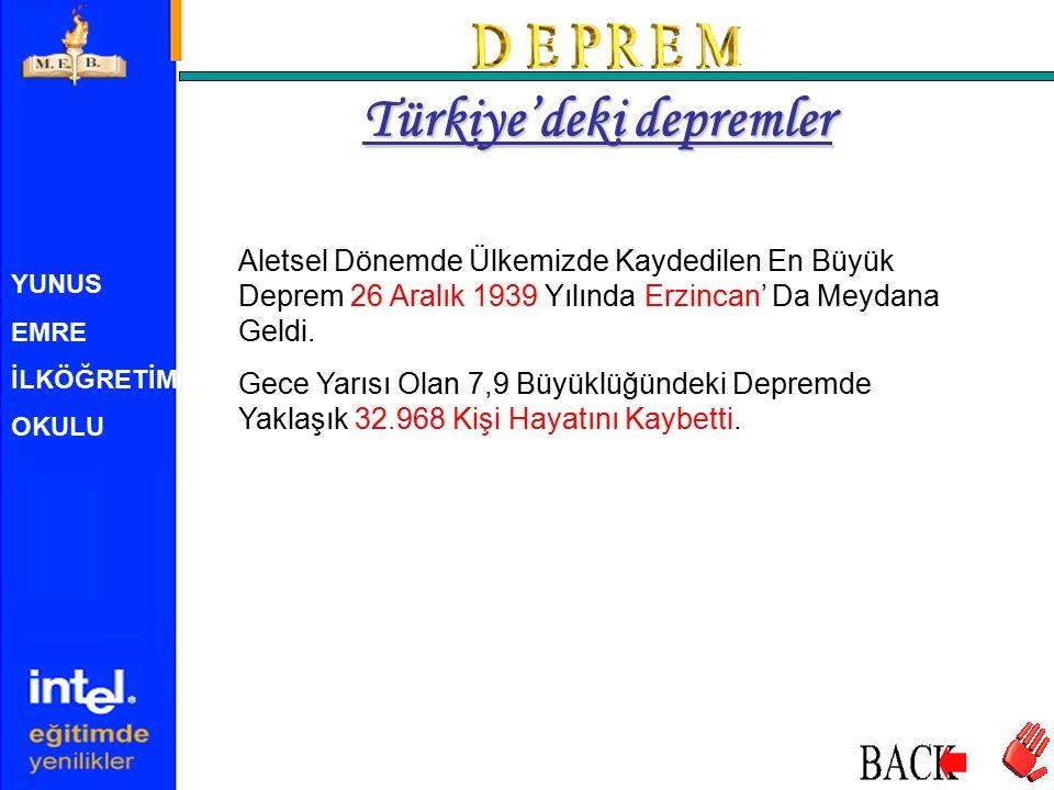 YUNUS EMRE İLKÖĞRETİM OKULU Aletsel Dönemde Ülkemizde Kaydedilen En Büyük Deprem 26 Aralık 1939 Yılında Erzincan' Da Meydana Geldi. Gece Yarısı Olan 7