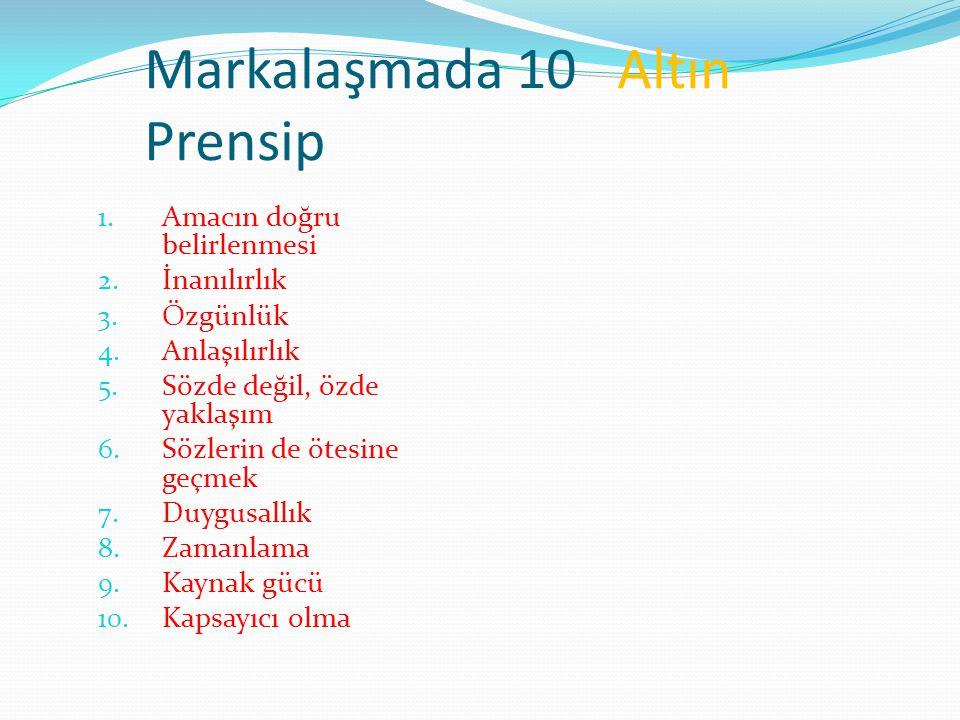 Markalaşmada 10 Altın Prensip 1. Amacın doğru belirlenmesi 2. İnanılırlık 3. Özgünlük 4. Anlaşılırlık 5. Sözde değil, özde yaklaşım 6. Sözlerin de öte