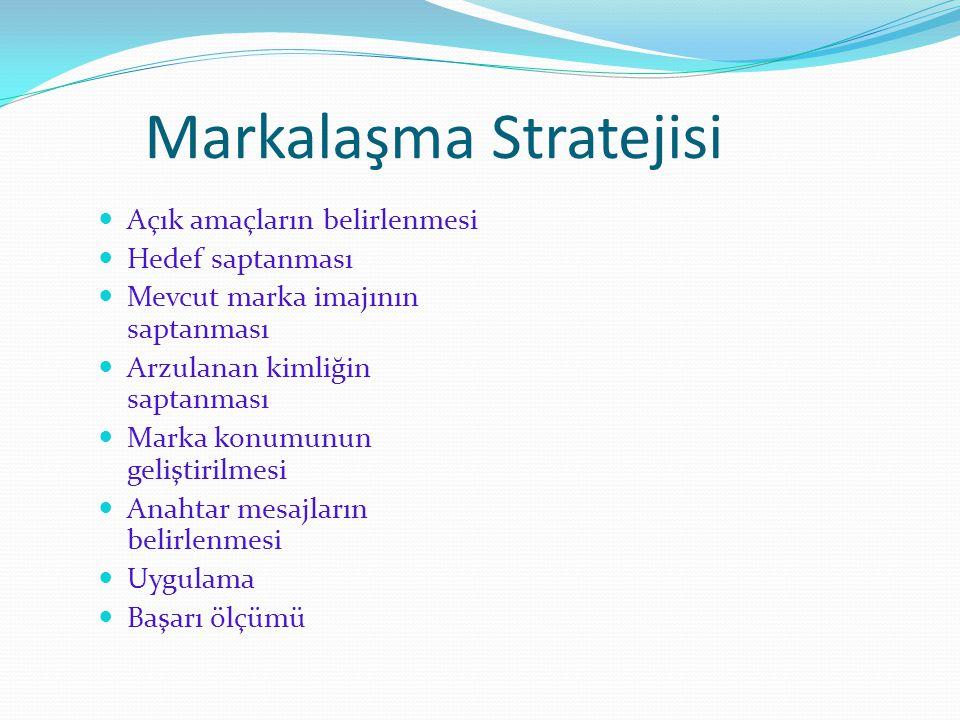 Markalaşma süreci hazırlanacak olan stratejik planın aşamalarına göre belli etkinlikler ve organizasyonlarla sürdürülmelidir.