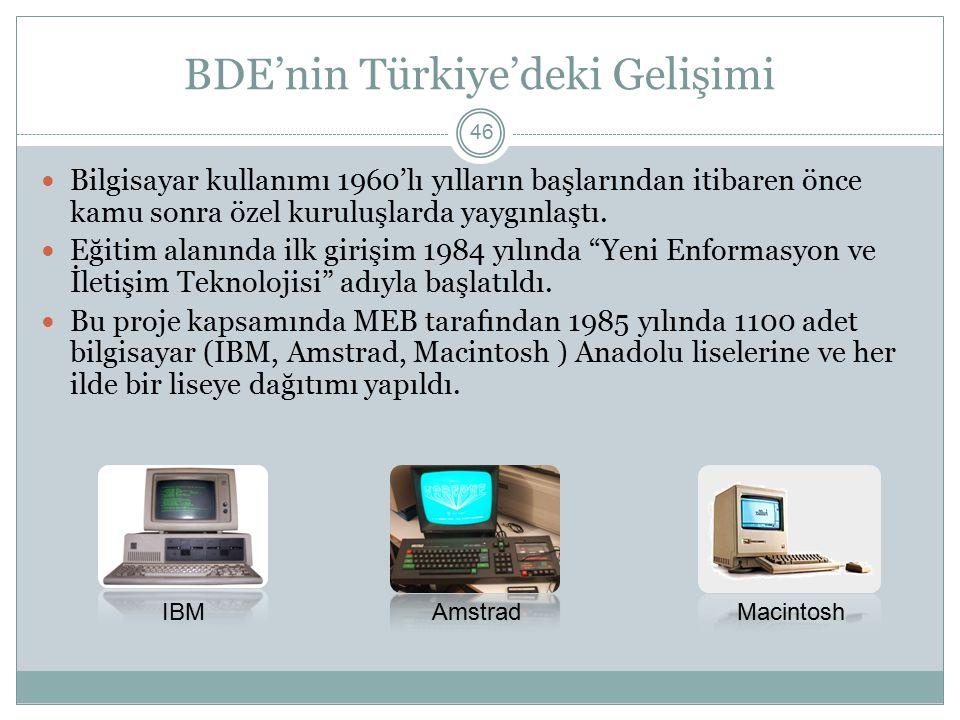 BDE'nin Türkiye'deki Gelişimi 46 Bilgisayar kullanımı 1960'lı yılların başlarından itibaren önce kamu sonra özel kuruluşlarda yaygınlaştı. Eğitim alan