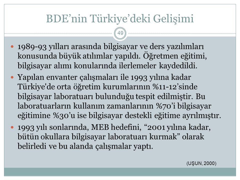 BDE'nin Türkiye'deki Gelişimi 49 1989-93 yılları arasında bilgisayar ve ders yazılımları konusunda büyük atılımlar yapıldı. Öğretmen eğitimi, bilgisay