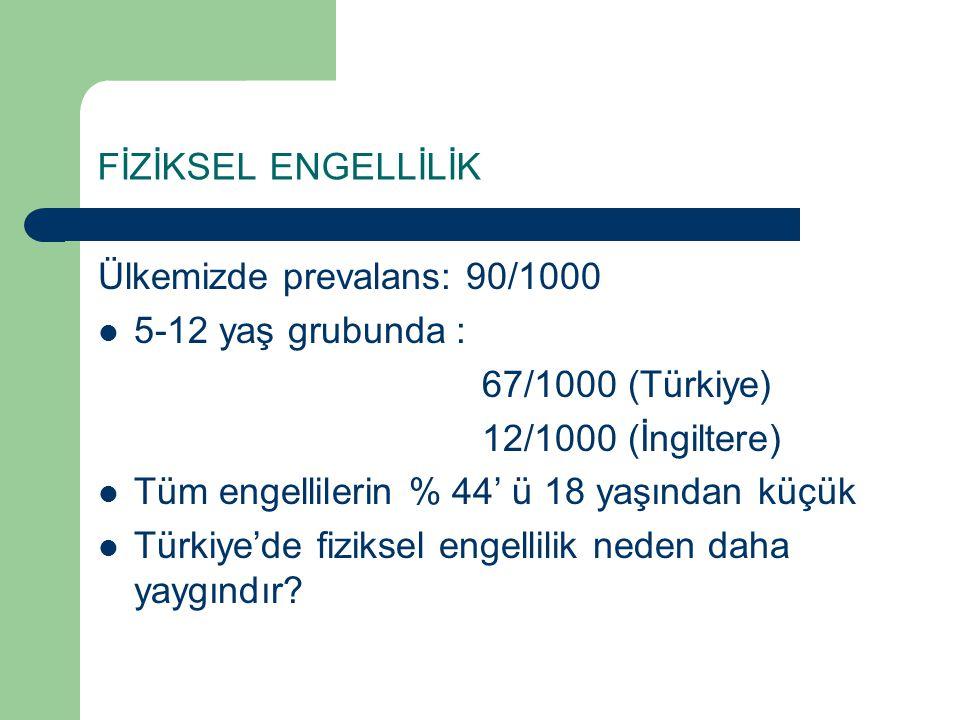 FİZİKSEL ENGELLİLİK Ülkemizde prevalans: 90/1000 5-12 yaş grubunda : 67/1000 (Türkiye) 12/1000 (İngiltere) Tüm engellilerin % 44' ü 18 yaşından küçük