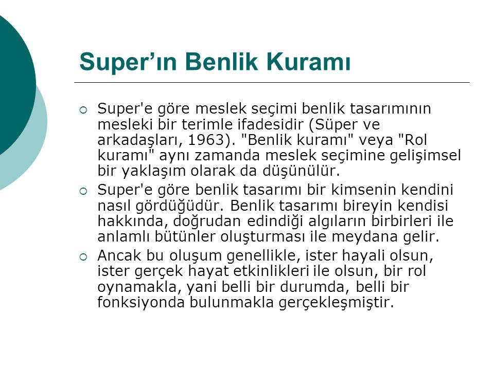 Super'ın Benlik Kuramı  Super'e göre meslek seçimi benlik tasarımının mesleki bir terimle ifadesidir (Süper ve arkadaşları, 1963).