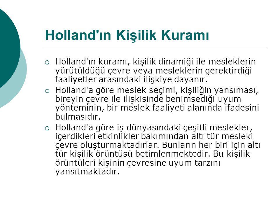 Holland'ın Kişilik Kuramı  Holland'ın kuramı, kişilik dinamiği ile mesleklerin yürütüldüğü çevre veya mesleklerin gerektirdiği faaliyetler arasındaki