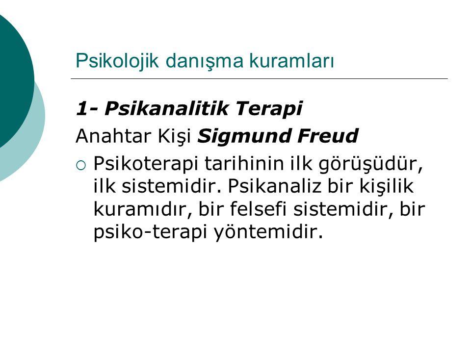 Psikolojik danışma kuramları 1- Psikanalitik Terapi Anahtar Kişi Sigmund Freud  Psikoterapi tarihinin ilk görüşüdür, ilk sistemidir. Psikanaliz bir k