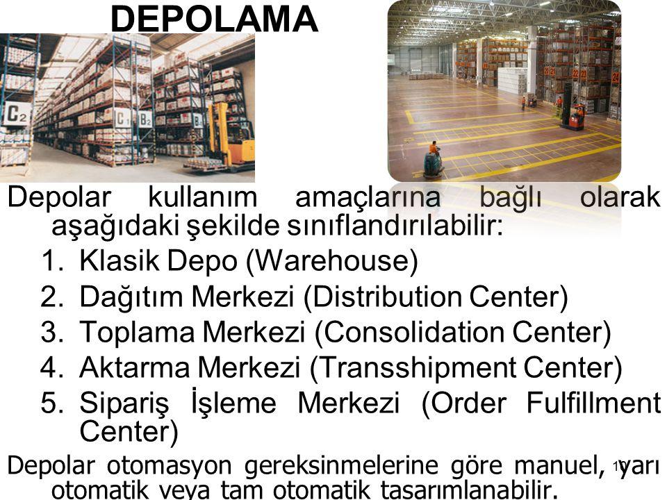 DEPOLAMA Depolar kullanım amaçlarına bağlı olarak aşağıdaki şekilde sınıflandırılabilir: 1.Klasik Depo (Warehouse) 2.Dağıtım Merkezi (Distribution Cen