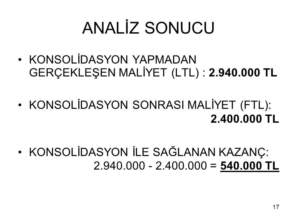 17 ANALİZ SONUCU KONSOLİDASYON YAPMADAN GERÇEKLEŞEN MALİYET (LTL) : 2.940.000 TL KONSOLİDASYON SONRASI MALİYET (FTL): 2.400.000 TL KONSOLİDASYON İLE S
