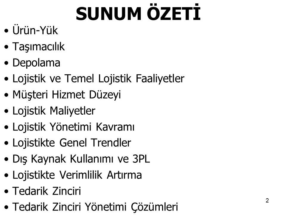 ÜRÜN ve LOJİSTİK Ürün = Yük Yük: İstanbul-Simperepol Arası, 2 Tahta Sandık, Ebatlar: L 210 x W 130 x H 84 cm, Mal Cinsi: Güneş Kollektörleri Ağırlık: 730 Kg Büyüklük (Size)- boyutlar ve hacim Ağırlık (Weight)- brüt/net ağırlık İstif Edilebilirlik (Stowability) Elleçleme (Handling)- Manuel, otomatik Sorumluluk (Liability)-hasar/kayıp maliyeti Tehlikelilik (Dangerous Goods) Ortam Sıcaklığı (Donuk, Soğuk) Özel hizmet gereklilikleri (canlı hayvan gibi) 3