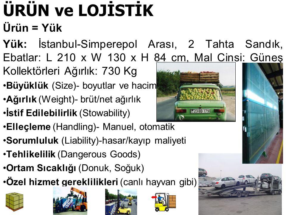 ÜRÜN ve LOJİSTİK Ürün = Yük Yük: İstanbul-Simperepol Arası, 2 Tahta Sandık, Ebatlar: L 210 x W 130 x H 84 cm, Mal Cinsi: Güneş Kollektörleri Ağırlık: