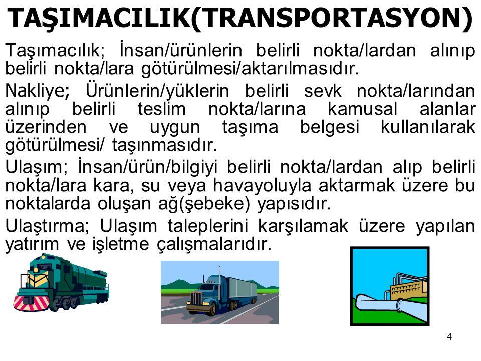 TAŞIMACILIK Temel taşımacılık sistemleri (modları) aşağıda belirtilmiştir: 1) Karayolu Taşımacılığı (Road Transportation) 2) Denizyolu Taşımacılığı (Ocean Transportation) 3) Demiryolu Taşımacılığı (Railway Transportation) 4) Havayolu Taşımacılığı (Air Transportation) 5) Boru Hattı Taşımacılığı (Pipeline Transportation) 6) KarmaTaşımacılık (Mixed Mode Transportation) 5