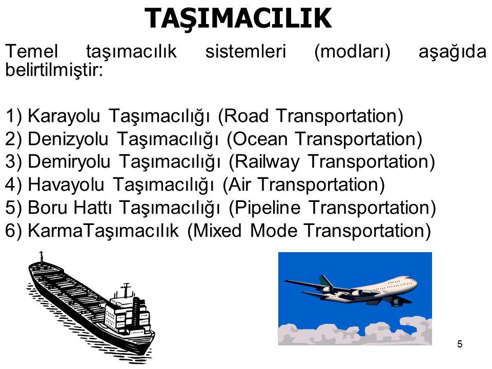 TAŞIMACILIK Temel taşımacılık sistemleri (modları) aşağıda belirtilmiştir: 1) Karayolu Taşımacılığı (Road Transportation) 2) Denizyolu Taşımacılığı (O