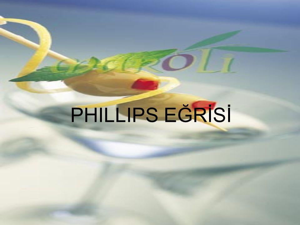 PHILLIPS EĞRİSİ