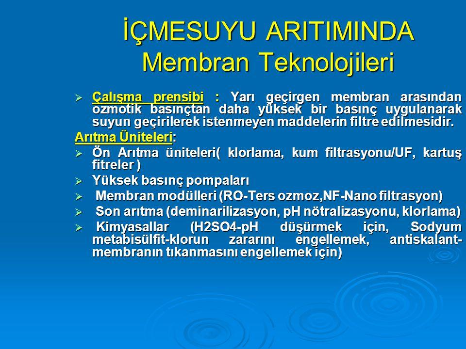 İÇMESUYU ARITIMINDA Membran Teknolojileri  Çalışma prensibi : Yarı geçirgen membran arasından ozmotik basınçtan daha yüksek bir basınç uygulanarak su