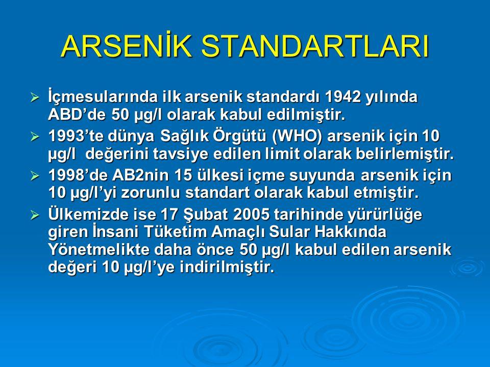 ARSENİK STANDARTLARI  İçmesularında ilk arsenik standardı 1942 yılında ABD'de 50 µg/l olarak kabul edilmiştir.  1993'te dünya Sağlık Örgütü (WHO) ar