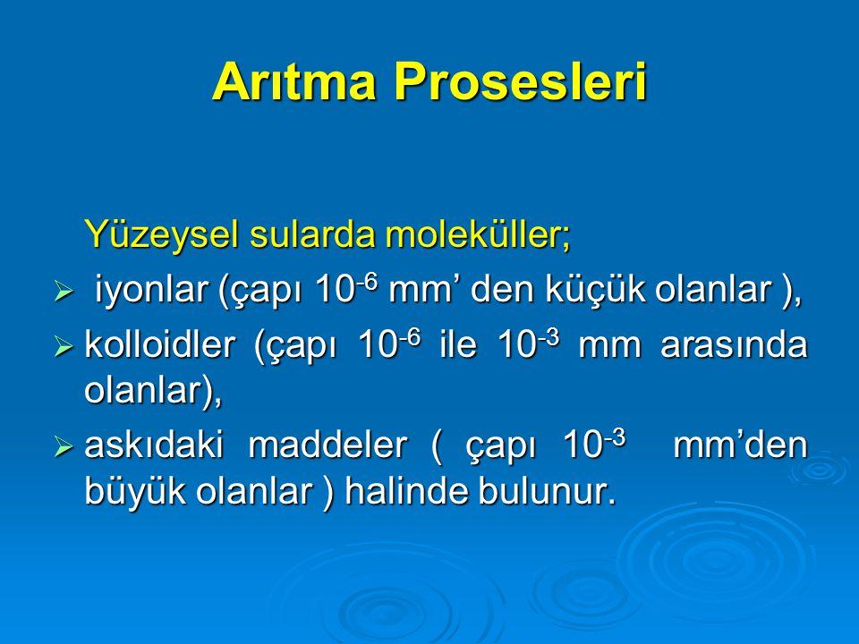 Arıtma Prosesleri  Yüzeysel sularda moleküller;  iyonlar (çapı 10 -6 mm' den küçük olanlar ),  kolloidler (çapı 10 -6 ile 10 -3 mm arasında olanlar
