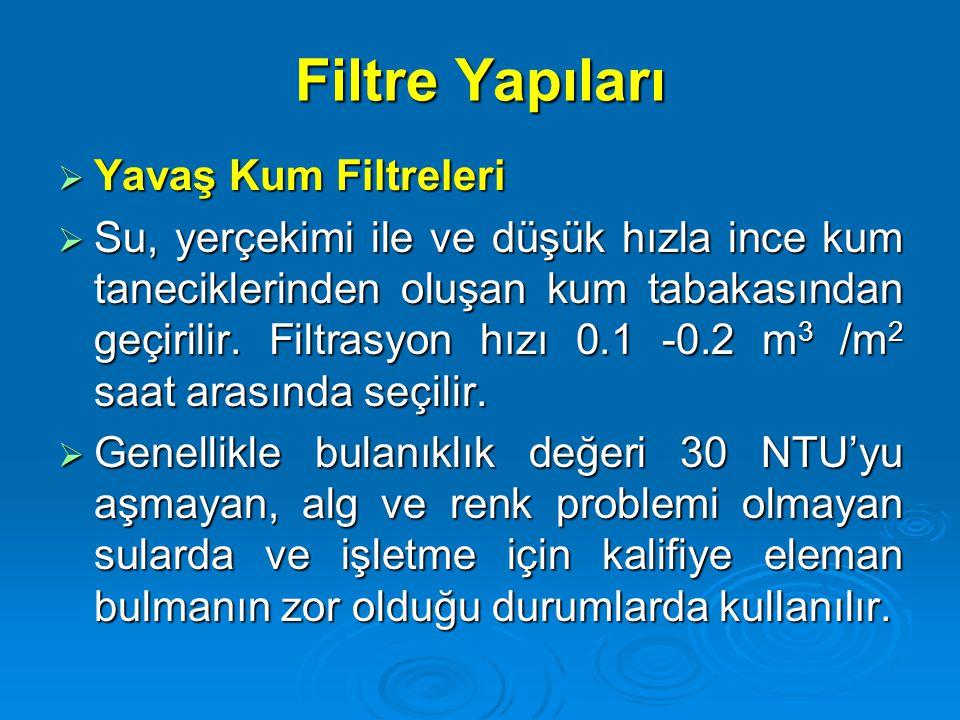 Filtre Yapıları  Yavaş Kum Filtreleri  Su, yerçekimi ile ve düşük hızla ince kum taneciklerinden oluşan kum tabakasından geçirilir. Filtrasyon hızı