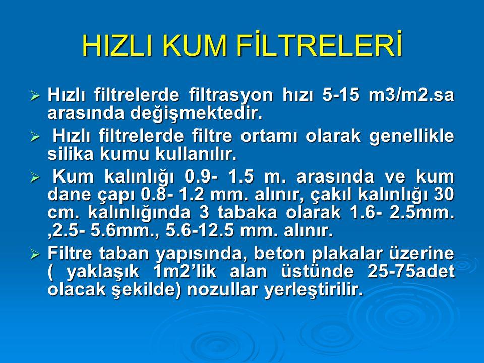 HIZLI KUM FİLTRELERİ  Hızlı filtrelerde filtrasyon hızı 5-15 m3/m2.sa arasında değişmektedir.  Hızlı filtrelerde filtre ortamı olarak genellikle sil
