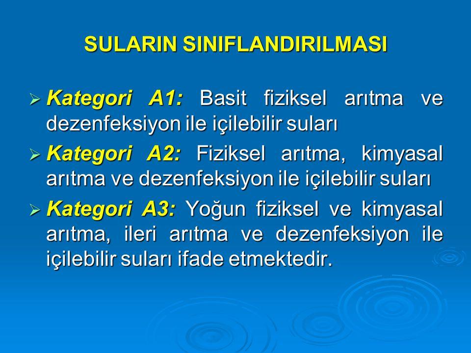 SULARIN SINIFLANDIRILMASI  Kategori A1: Basit fiziksel arıtma ve dezenfeksiyon ile içilebilir suları  Kategori A2: Fiziksel arıtma, kimyasal arıtma