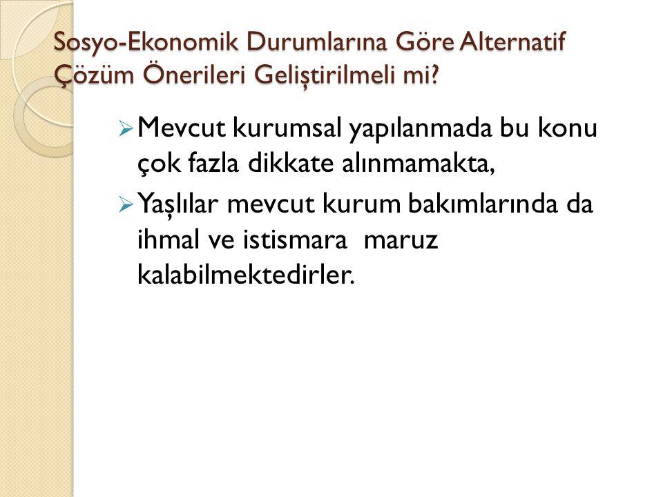 Sosyo-Ekonomik Durumlarına Göre Alternatif Çözüm Önerileri Geliştirilmeli mi?  Mevcut kurumsal yapılanmada bu konu çok fazla dikkate alınmamakta,  Y