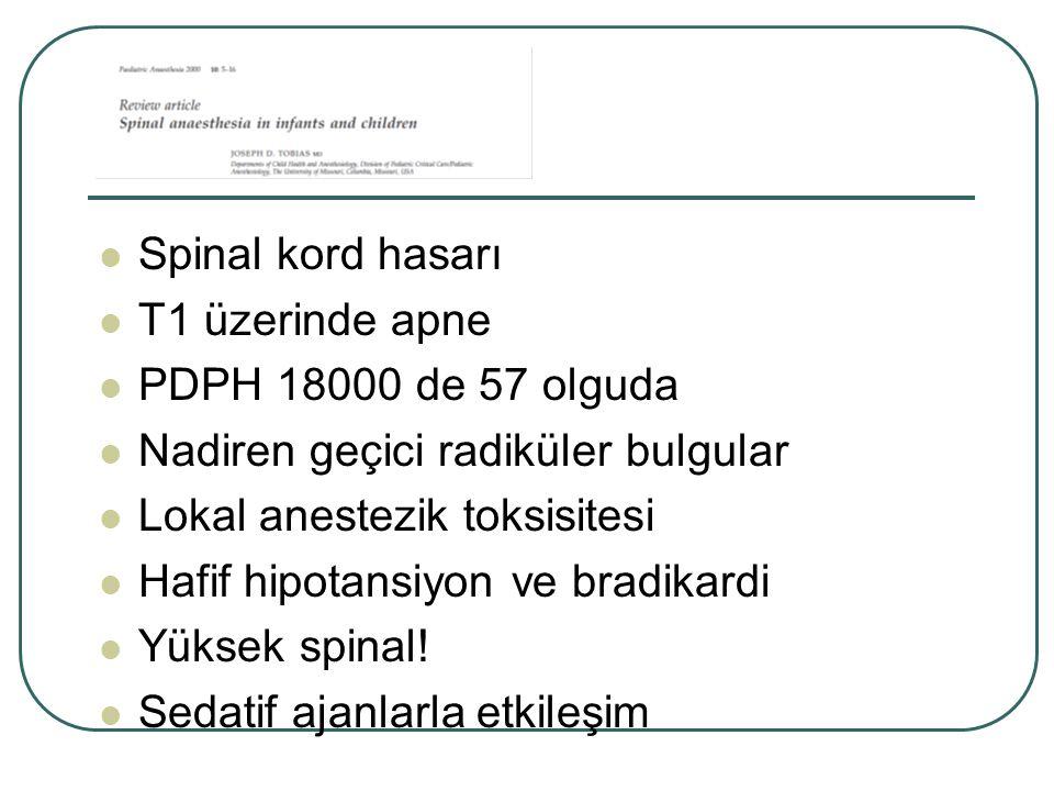 Spinal kord hasarı T1 üzerinde apne PDPH 18000 de 57 olguda Nadiren geçici radiküler bulgular Lokal anestezik toksisitesi Hafif hipotansiyon ve bradik