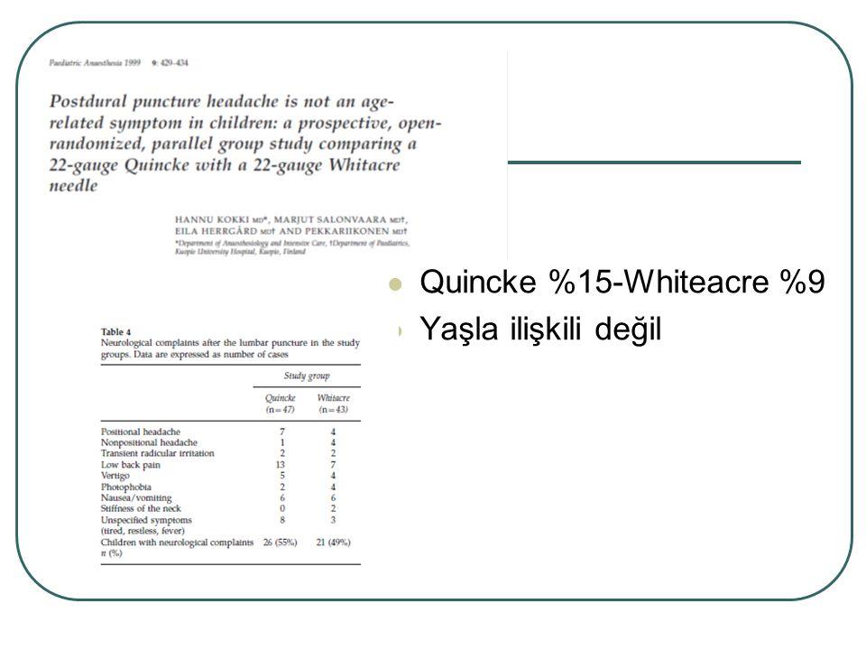 Quincke %15-Whiteacre %9 Yaşla ilişkili değil