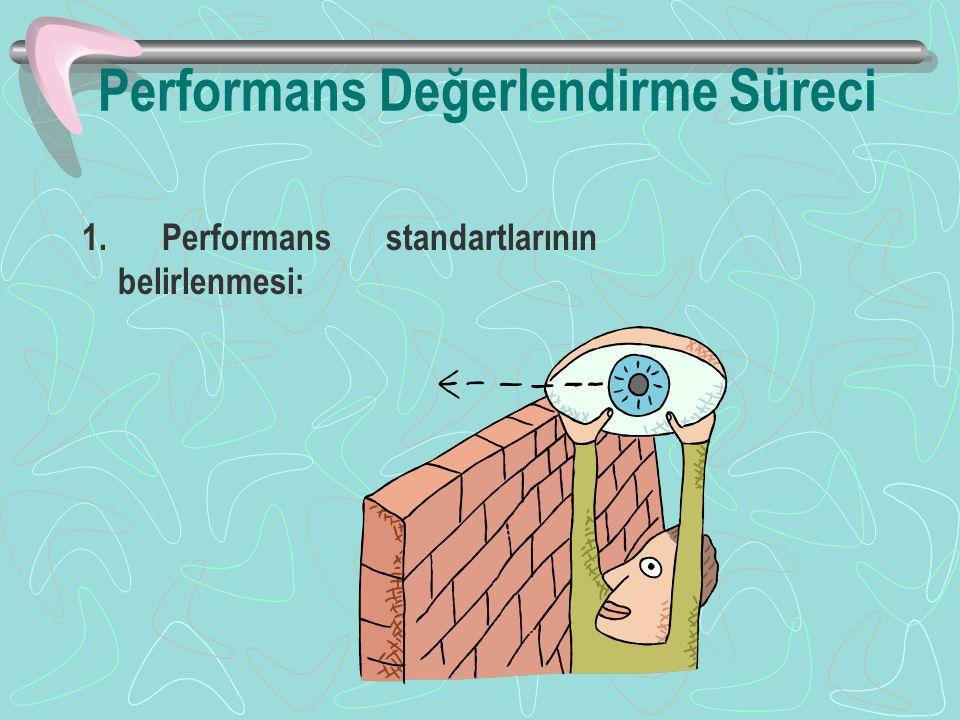 Performans Değerlendirme Süreci 1. Performans standartlarının belirlenmesi: