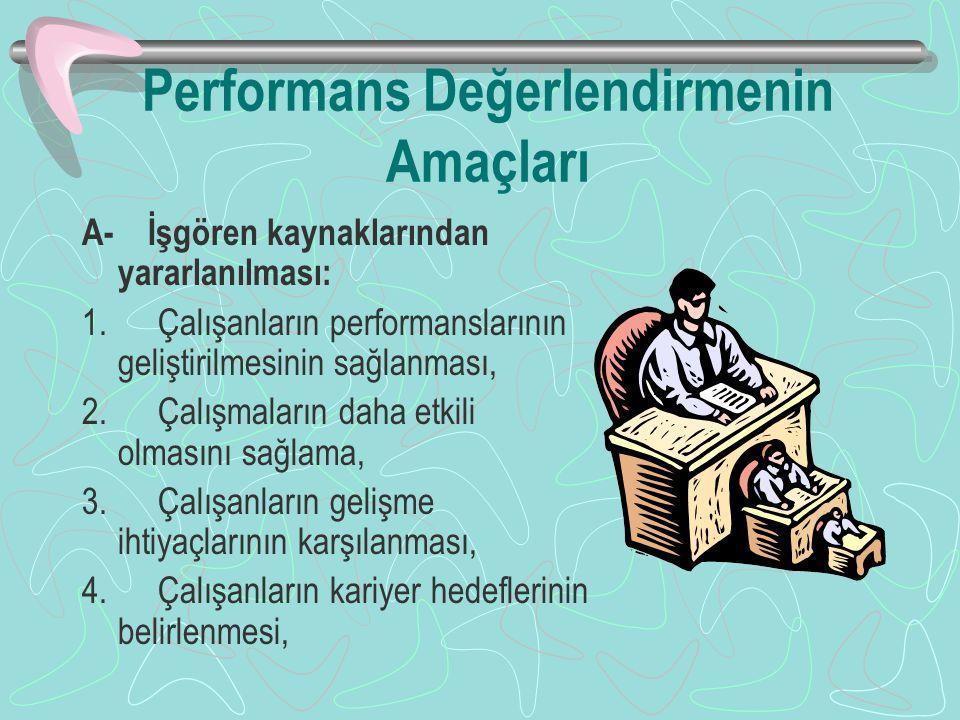 Performans Değerlendirmenin Amaçları A- İşgören kaynaklarından yararlanılması: 1.