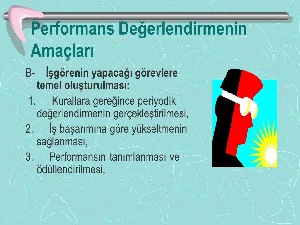 Performans Değerlendirmenin Amaçları B- İşgörenin yapacağı görevlere temel oluşturulması: 1.