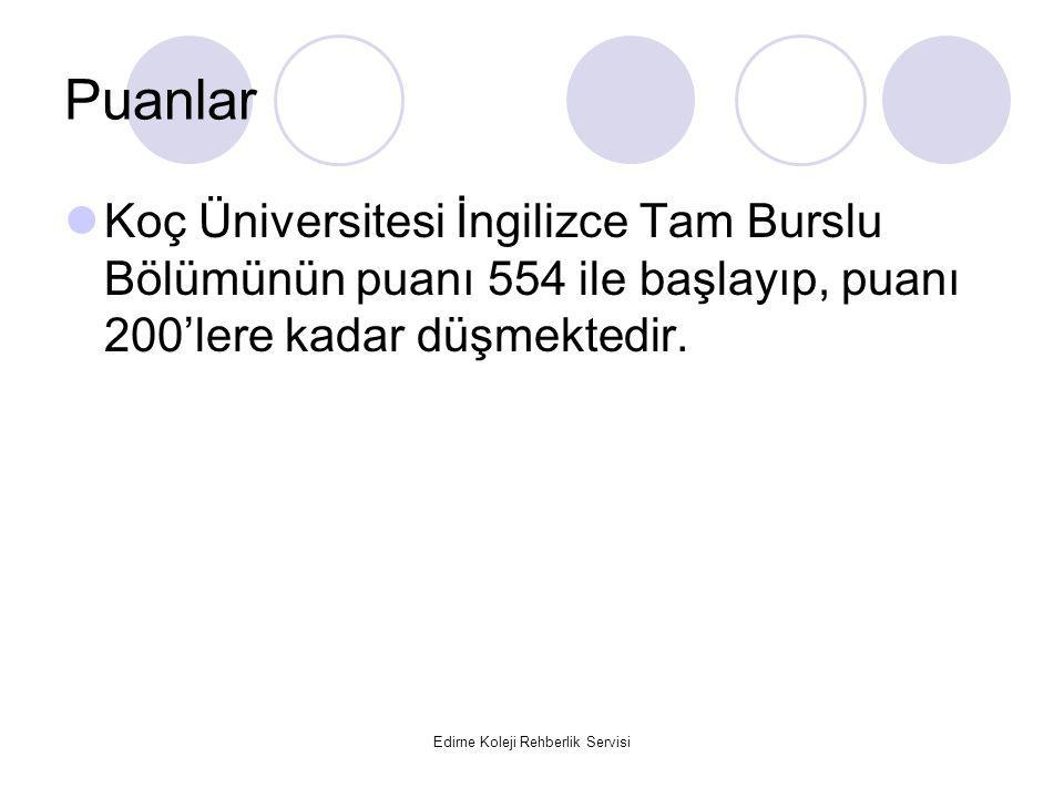 Puanlar Koç Üniversitesi İngilizce Tam Burslu Bölümünün puanı 554 ile başlayıp, puanı 200'lere kadar düşmektedir. Edirne Koleji Rehberlik Servisi