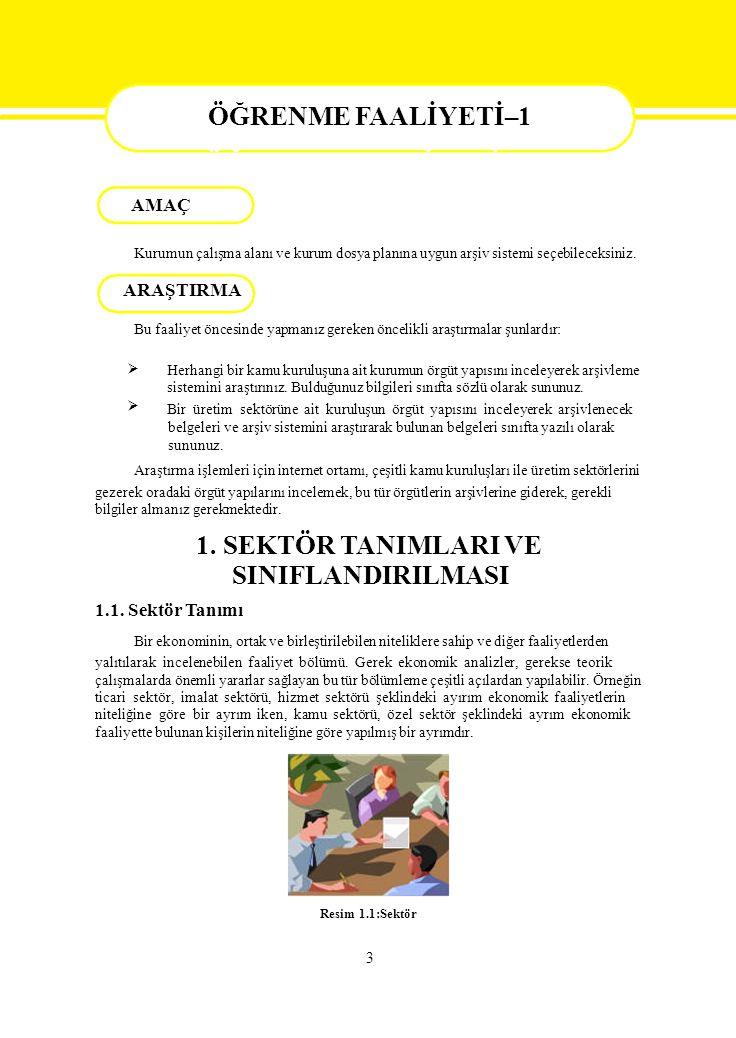 44 Gemlik, Bursa Reyhanlı, Antakya Kocaeli (İzmit) 2.7.2.4.