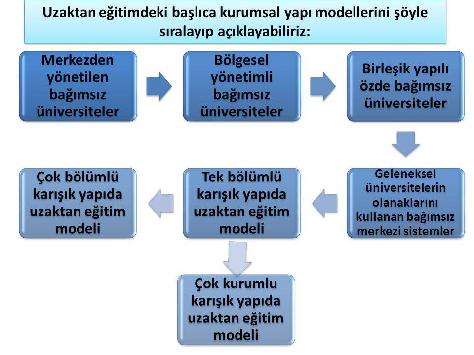 Uzaktan eğitimdeki başlıca kurumsal yapı modellerini şöyle sıralayıp açıklayabiliriz: Merkezden yönetilen ba ğ ımsız üniversiteler Bölgesel yönetimli ba ğ ımsız üniversiteler Birleşik yapılı özde ba ğ ımsız üniversiteler Geleneksel üniversitelerin olanaklarını kullanan ba ğ ımsız merkezi sistemler Tek bölümlü karışık yapıda uzaktan e ğ itim modeli Çok bölümlü karışık yapıda uzaktan e ğ itim modeli Çok kurumlu karışık yapıda uzaktan e ğ itim modeli