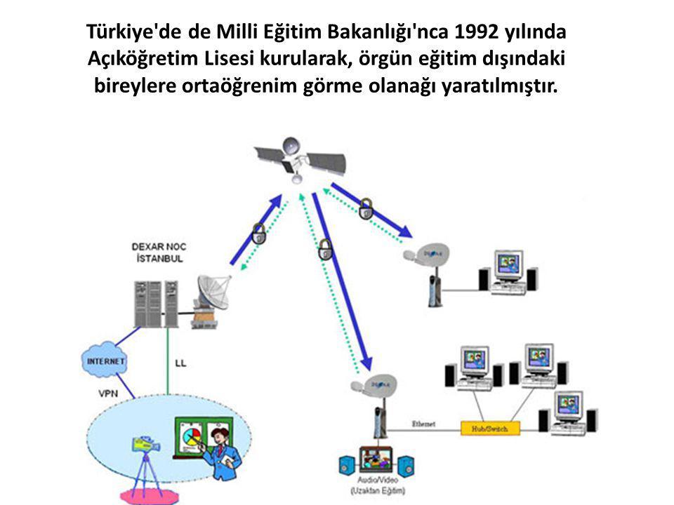 Türkiye de de Milli Eğitim Bakanlığı nca 1992 yılında Açıköğretim Lisesi kurularak, örgün eğitim dışındaki bireylere ortaöğrenim görme olanağı yaratılmıştır.