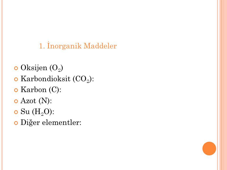 1. İnorganik Maddeler Oksijen (O 2 ) Karbondioksit (CO 2 ): Karbon (C): Azot (N): Su (H 2 O): Diğer elementler: