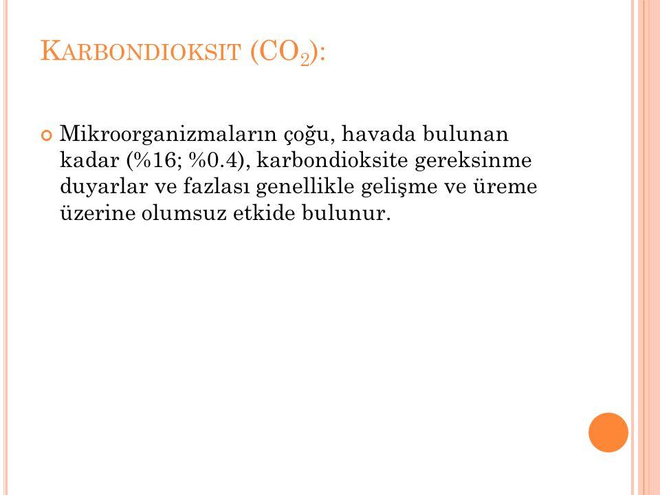 K ARBONDIOKSIT (CO 2 ): Mikroorganizmaların çoğu, havada bulunan kadar (%16; %0.4), karbondioksite gereksinme duyarlar ve fazlası genellikle gelişme v