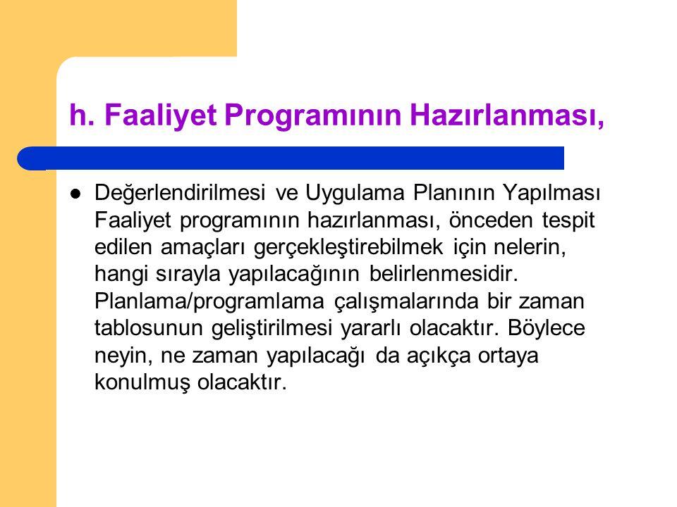 h. Faaliyet Programının Hazırlanması, Değerlendirilmesi ve Uygulama Planının Yapılması Faaliyet programının hazırlanması, önceden tespit edilen amaçla