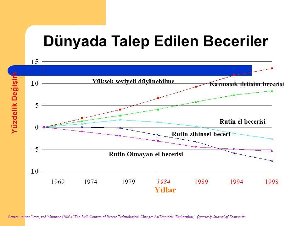 Türkiye'de halkla ilişkiler çalışmaları ilk kez devlet kuruluşlarında kendini göstermiştir.
