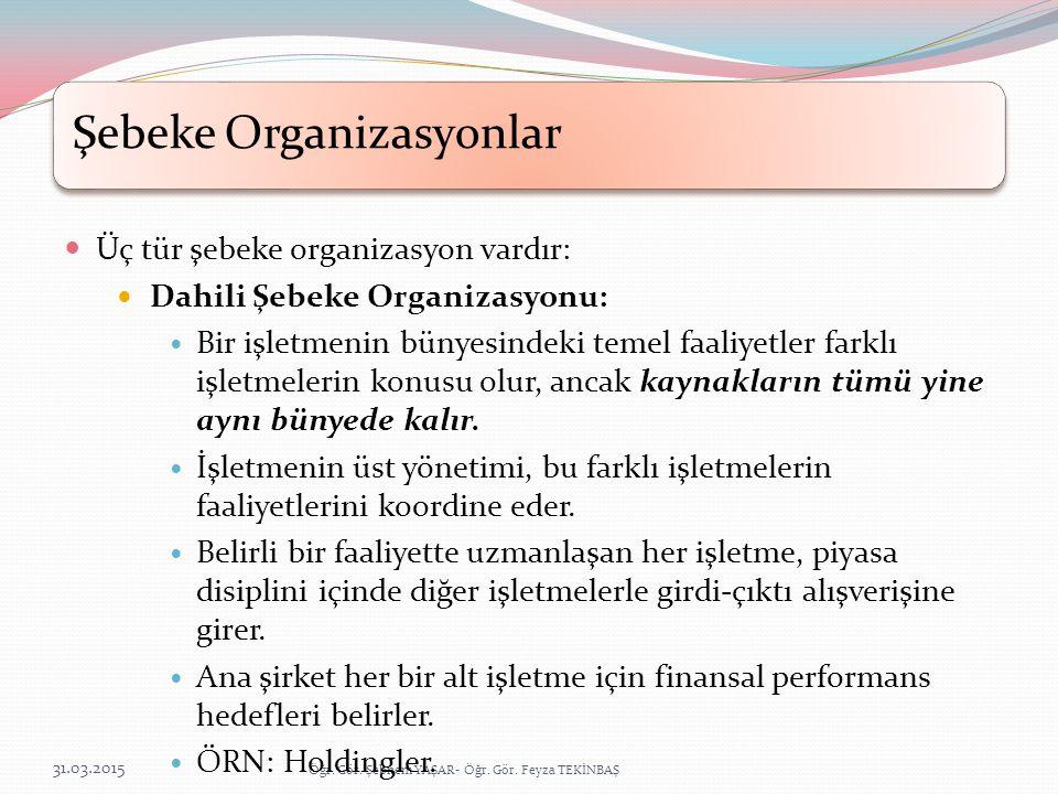 Öğr. Gör. Şebnem YAŞAR- Öğr. Gör. Feyza TEKİNBAŞ Şebeke Organizasyonlar 31.03.2015 Üç tür şebeke organizasyon vardır: Dahili Şebeke Organizasyonu: Bir