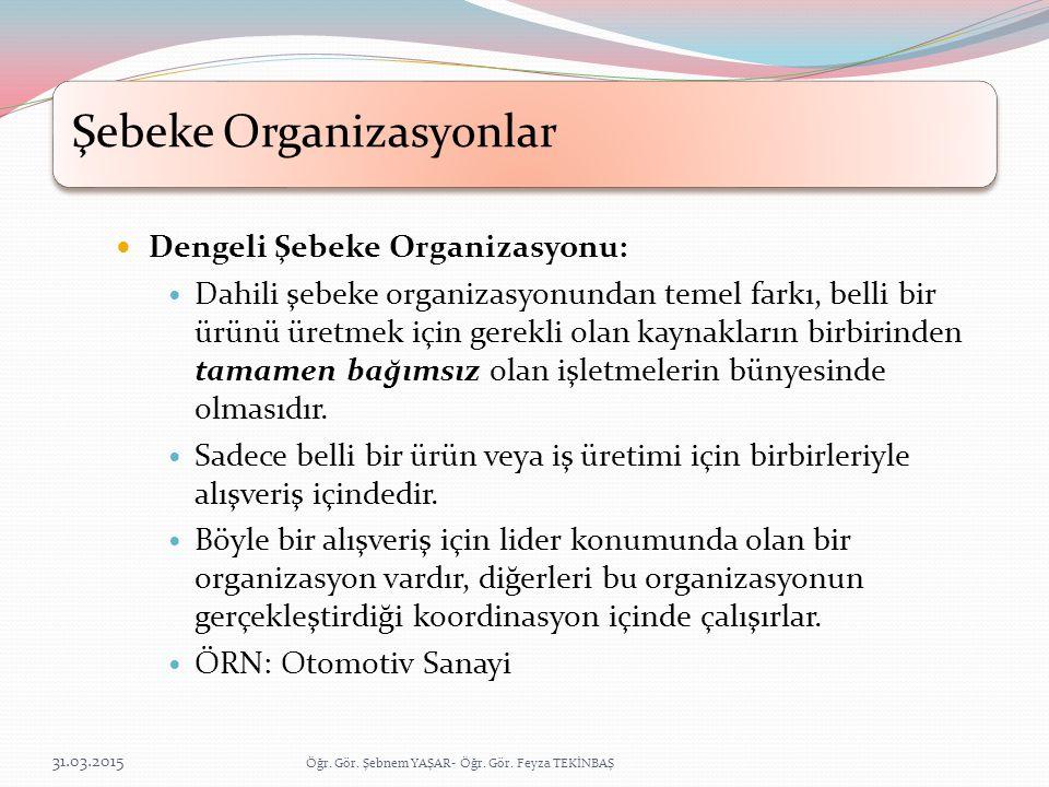 Öğr. Gör. Şebnem YAŞAR- Öğr. Gör. Feyza TEKİNBAŞ Şebeke Organizasyonlar 31.03.2015 Dengeli Şebeke Organizasyonu: Dahili şebeke organizasyonundan temel